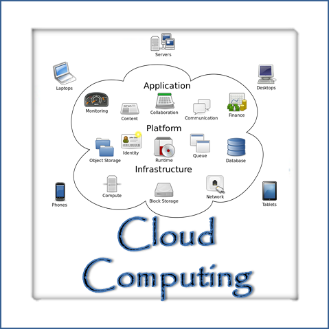Cloud Computing Course