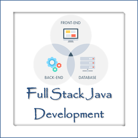 Java Courses | Java Certification Course in Pune - Profound